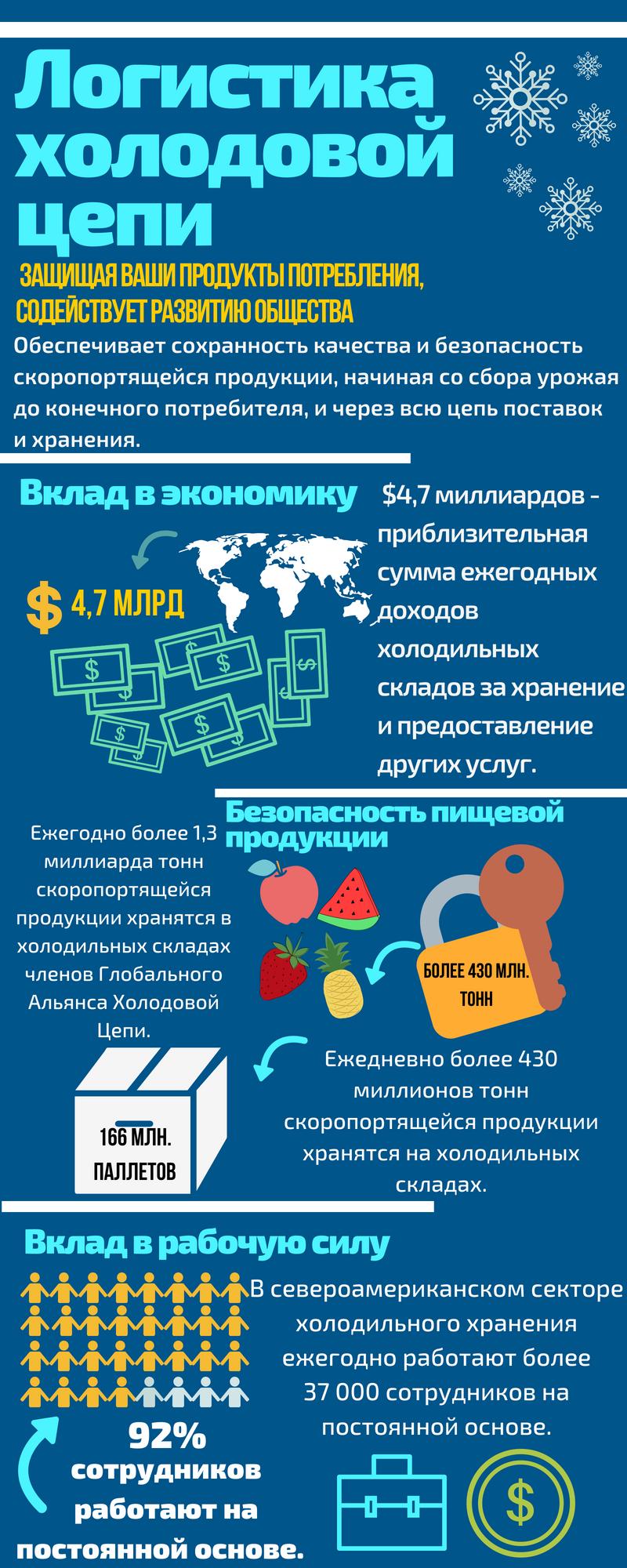 Обменять ЯндексДеньги на Perfect Money USD : как