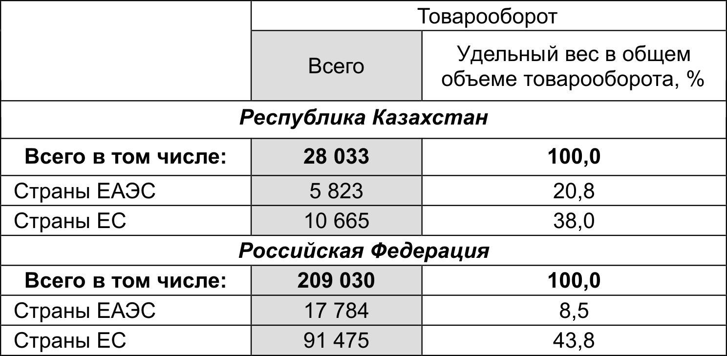 50 тэин казахстана 1993 года разновидности монета достоинством