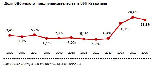 Юридическая консультация по вопросу списания бензина на предприятиях казахстана казахстана